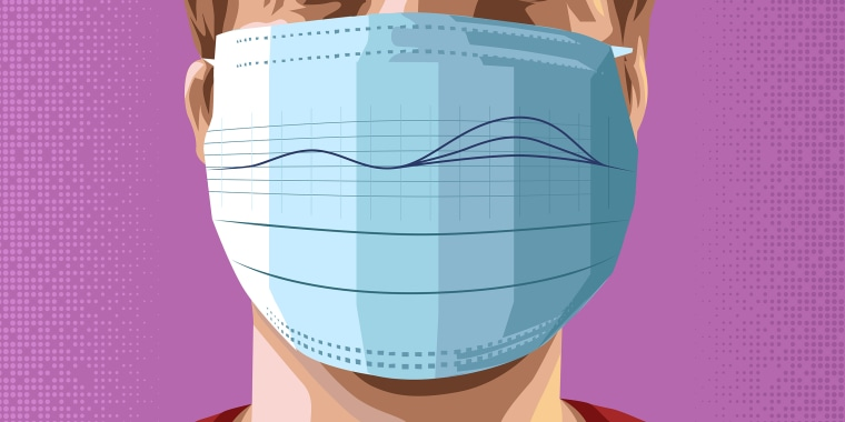 Image: A person wearing a mask showing a line graph.