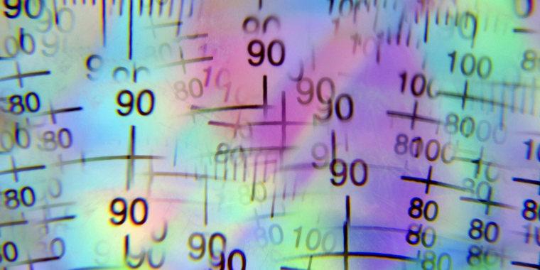 Kaleidoscope Scale
