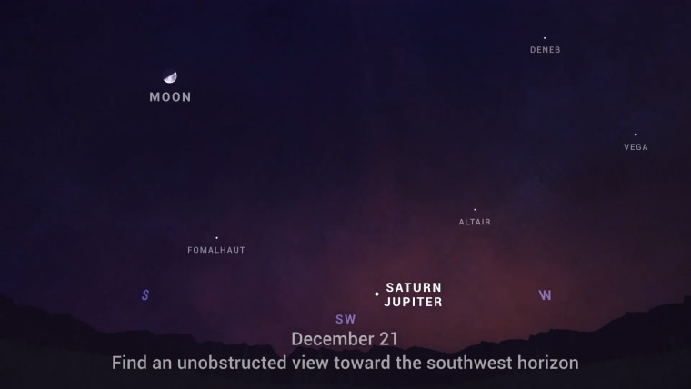"""This event is called a """"great conjunction."""" These occur every 20 years this century as the orbits of Earth, Jupiter, and Saturn periodically align making these two outer planets appear close together in our nighttime sky."""