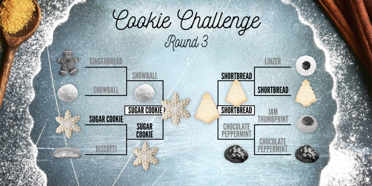 You voted, and the winner of TODAY's Ultimate Holiday Cookie Bracket is the sugar cookie.
