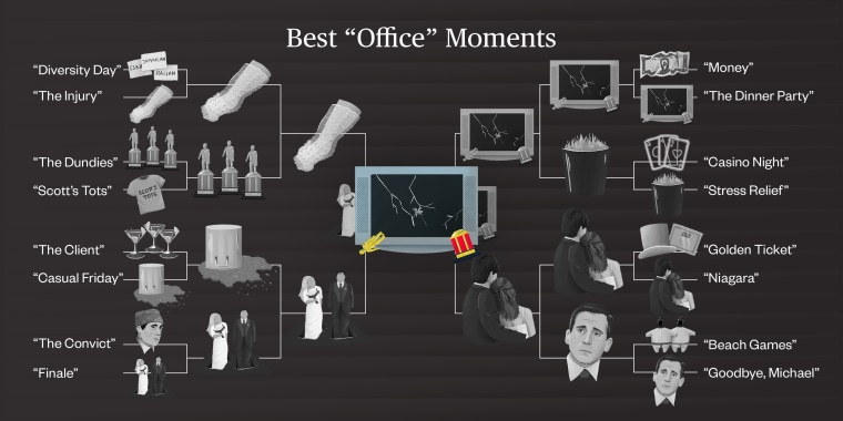 Illustration of scenes of the Office on a black background for the bracket
