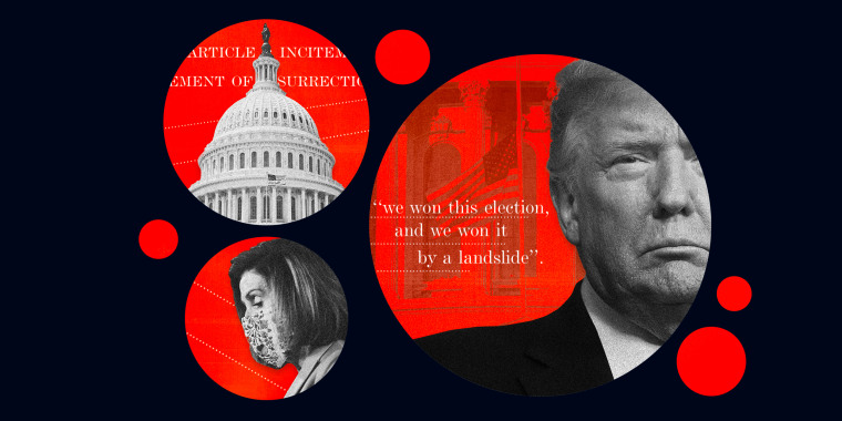 """Image: Red bubbles show the Capitol, House Speaker Nancy Pelosi and President Donald Trump with words about """"impeachment,"""" """"election"""" and """"insurrection."""""""