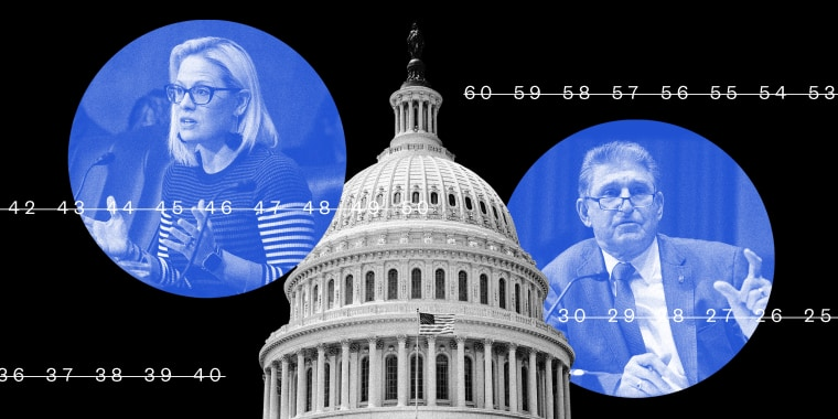 Photo illustration of Sen. Kyrsten Sinema and Sen. Joe Manchin on either sides of the capitol dome. Lines with struck down numbers run across the image that count up to 60.
