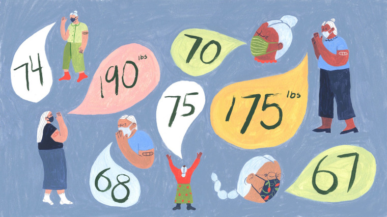 Illustration of women wear masks with speech bubbles stating their ages (77-70) and weights.