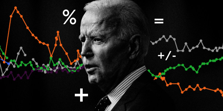 Illustration of President Joe Biden with approval rating line graphs of previous presidents.