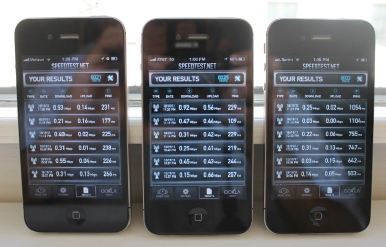 Comparative data speeds for the three phones, gauged using the Speedtest.net app.