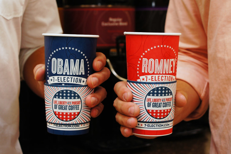 Blue cups are more popular than red cups by a 60-40 margin.