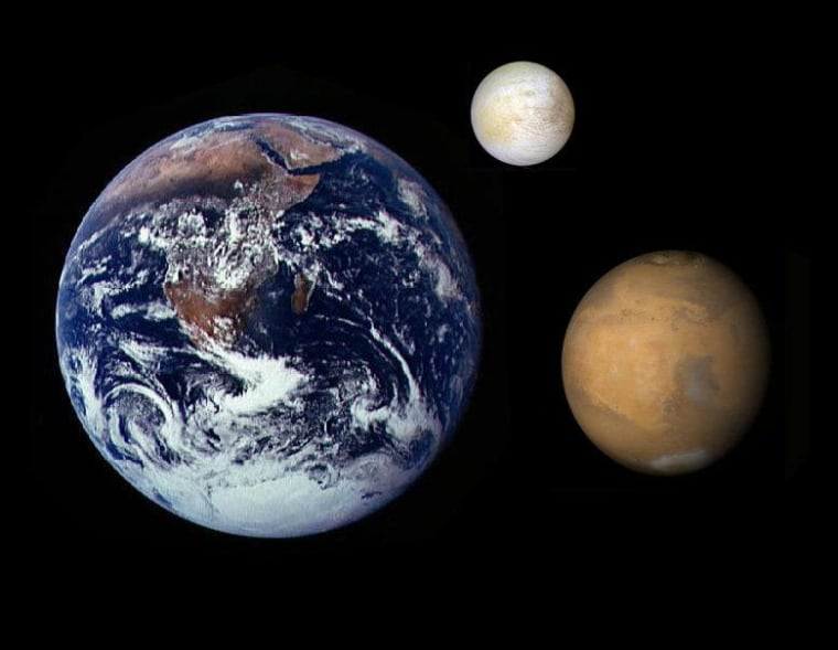 This graphic shows the relative sizes of Earth, Mars and Europa, an icy moon of Jupiter.