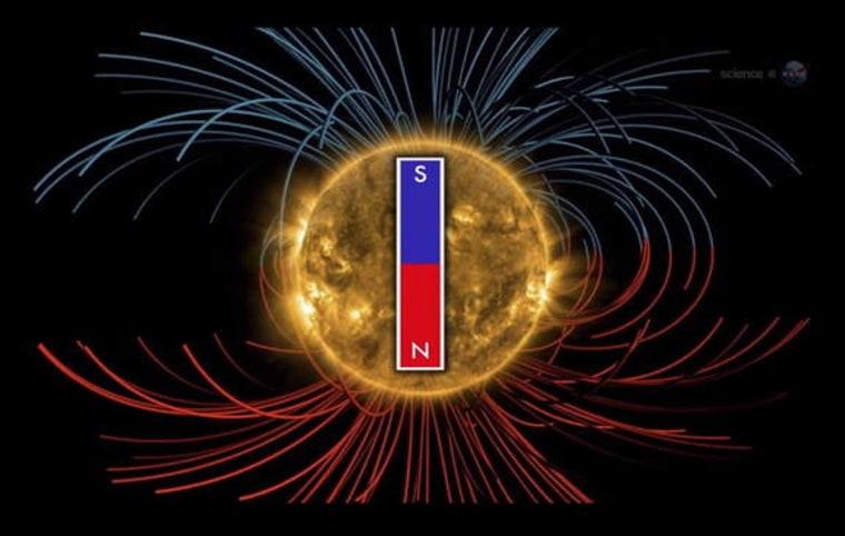 Sun's magnetic field flip, due soon, is a mystery