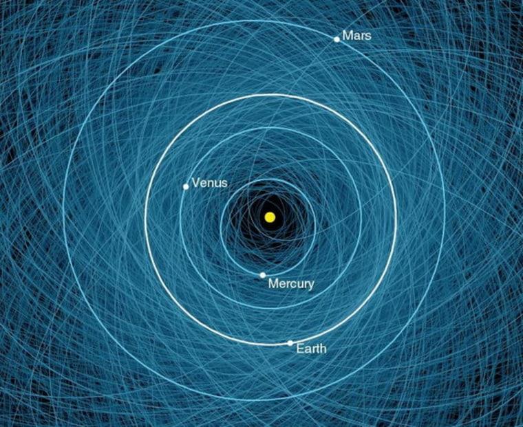 NASA maps dangerous asteroids that could threaten Earth
