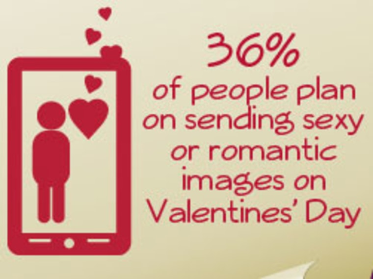 McAfee Valentine's Day Infographic