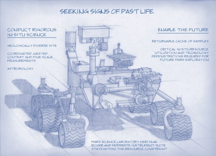 Image: 2020 rover plan