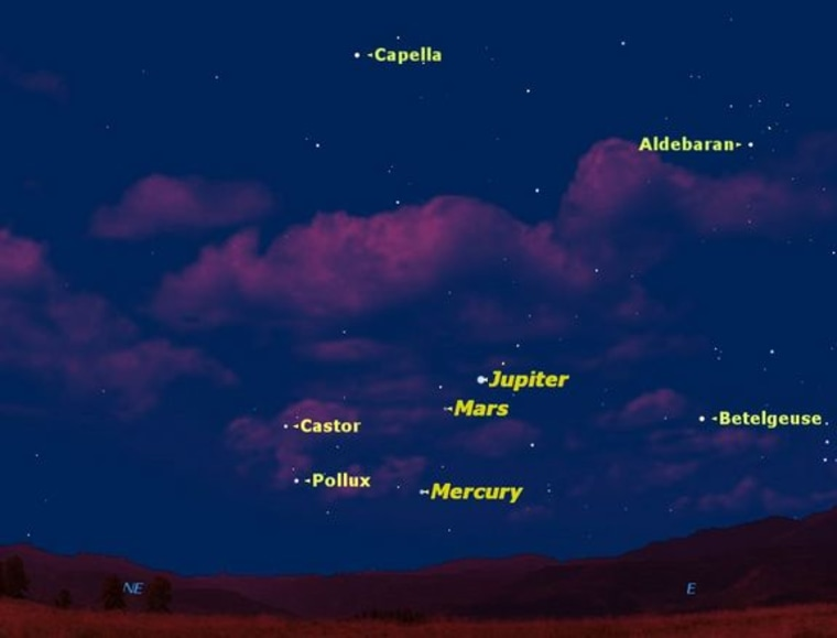 On the morning of Tuesday July 30, Mercury will be at its furthest from the sun, just under Jupiter and Mars.
