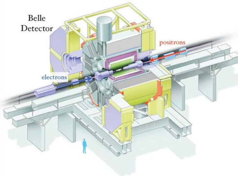 The Belle experiment at the KEKB particle accelerator in Tsukuba, Japan, was one of two particle accelerators to discover evidence of a new type of four-quark particle called Z_c(3900).