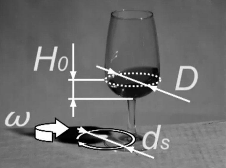 Scientists found that several factors were key to the fluid dynamics of wine swirling.