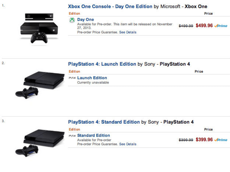 Pre-orders for the next-generation PlayStation 4 and Xbox One consoles have shattered Amazon's own sales records, reaching 2,500 orders per minute at its peak during E3 last week, the e-commerce company announced Friday.