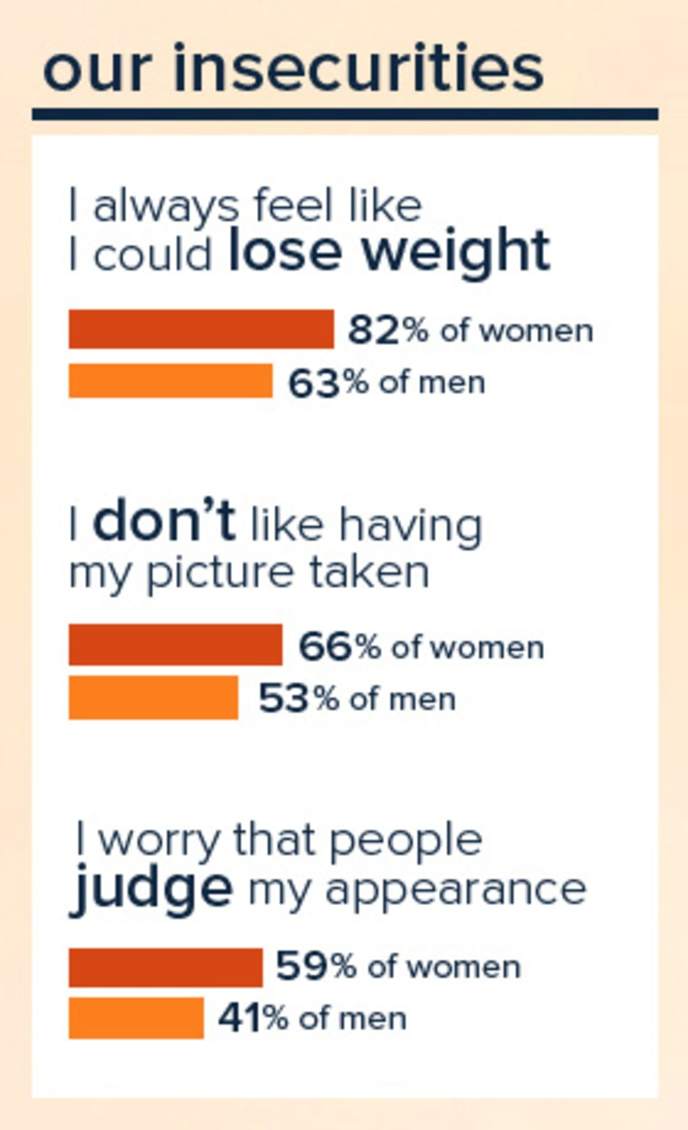 Body image graphic