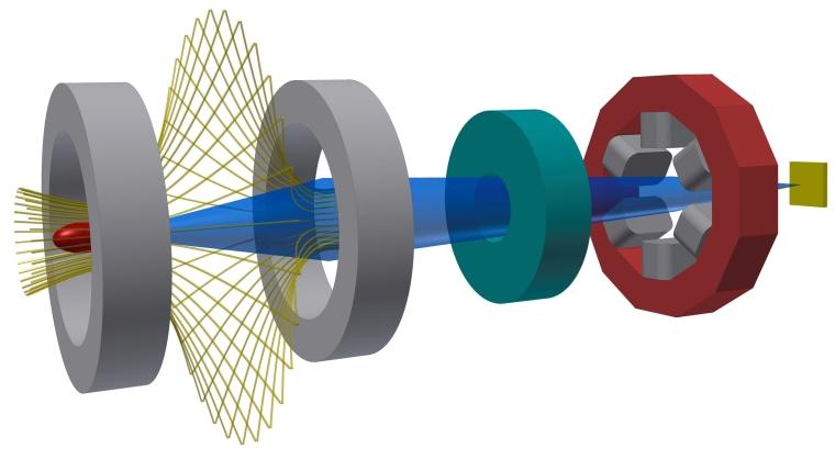 Image: Anti-atom beam generator
