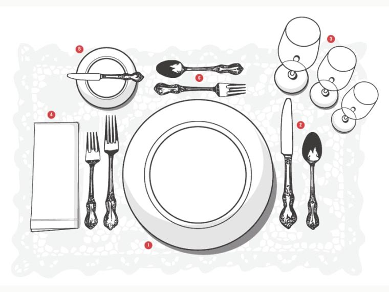 How To Set A Table - How to set up a dinner table properly