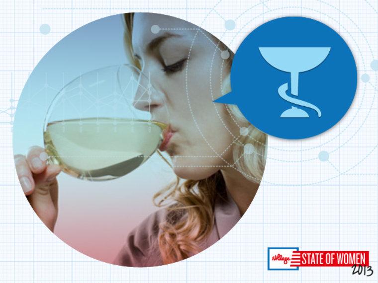 Women Binge Drinking