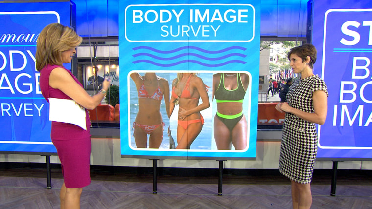 Glamour body image survey