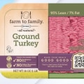 Butterball is recalling over 14,000 pounds of ground turkey products