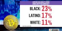 Investors of color increasingly turning to cryptocurrency. Could it close America's racial wealth gap?
