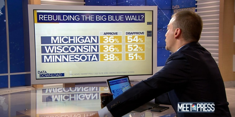 "Polls show a return of Democrats' ""Big Blue Wall"""