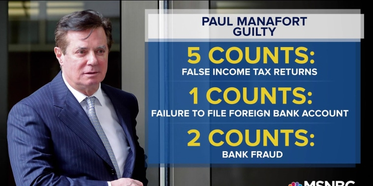 Guilty: Paul Manafort convicted in first Mueller probe trial