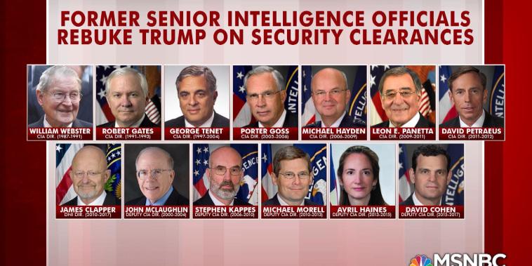 Pres. Trump vs. intel community