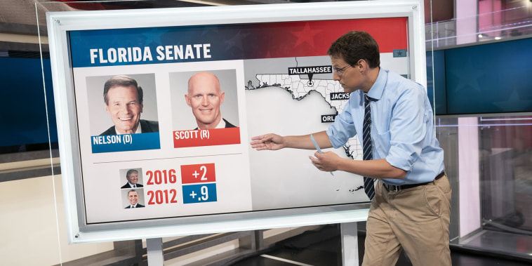 The Midterms: Will a Democrat hold on in Florida?