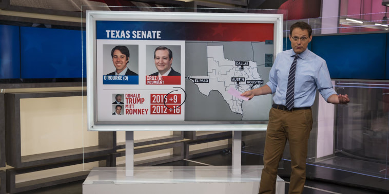 The Midterms: Could a Senate seat turn blue in Texas?