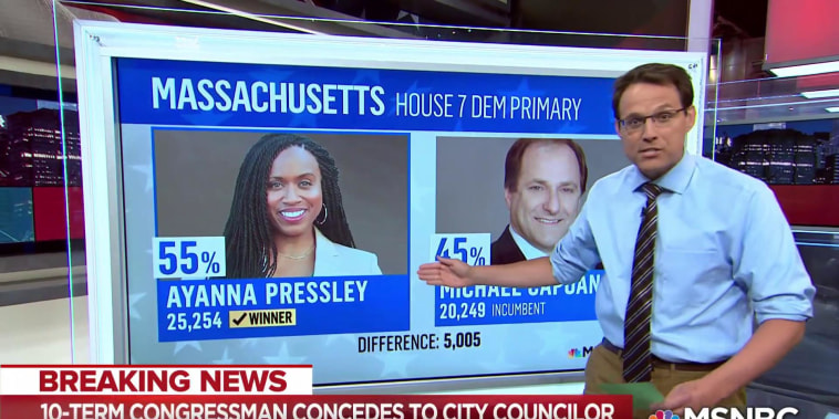Ayanna Pressley poised to make history with historic House seat
