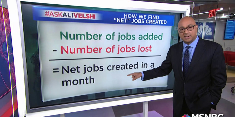 #ASKALIVELSHI: Where do Trump's jobs numbers come from?