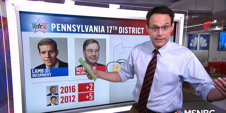 #TrackingKornacki: Pennsylvania's 17th District
