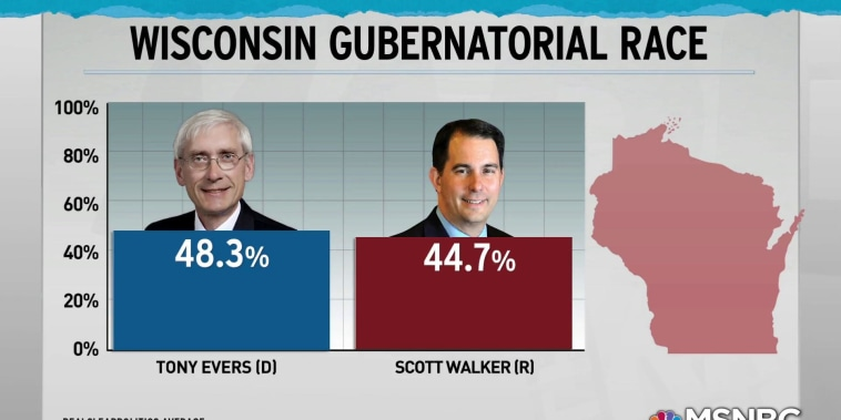 Former Scott Walker staffers to voters: pick someone else