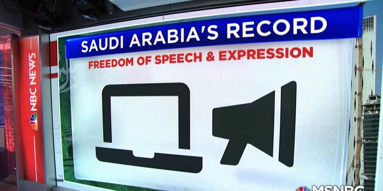 Saudi Arabia's record on human rights