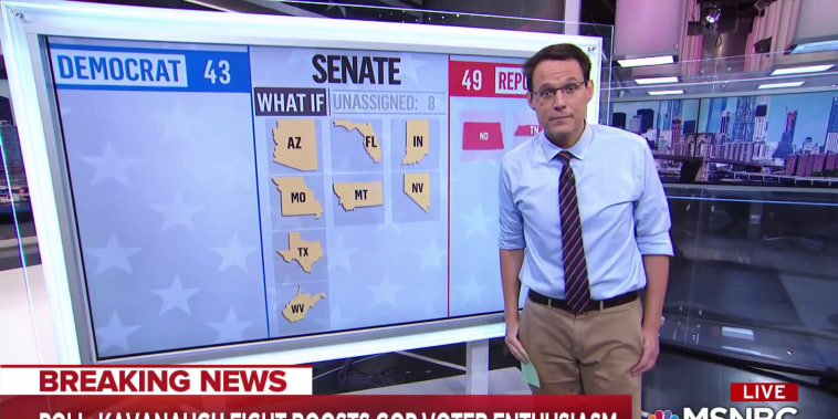 Breaking down the latest polls: can Democrats take control of the Senate?