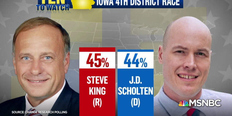 Judd Legum: Will a surge of Democrats and Independents make Iowa race more competitive?