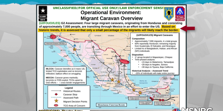 U.S. military assessment of caravan doesn't match Trump's panic