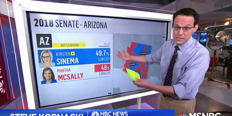 Sinema becomes first Dem senator from AZ in 30 years