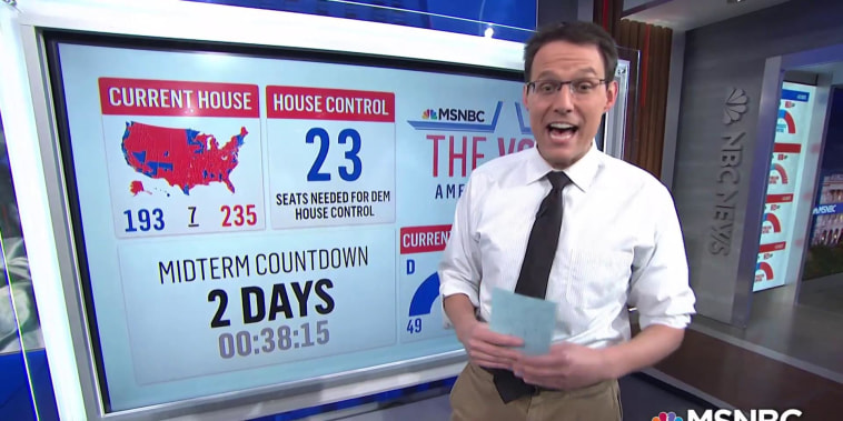 Crunching The Numbers with Kornacki