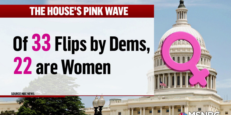 Biggest story of the 2018 Midterms: Women