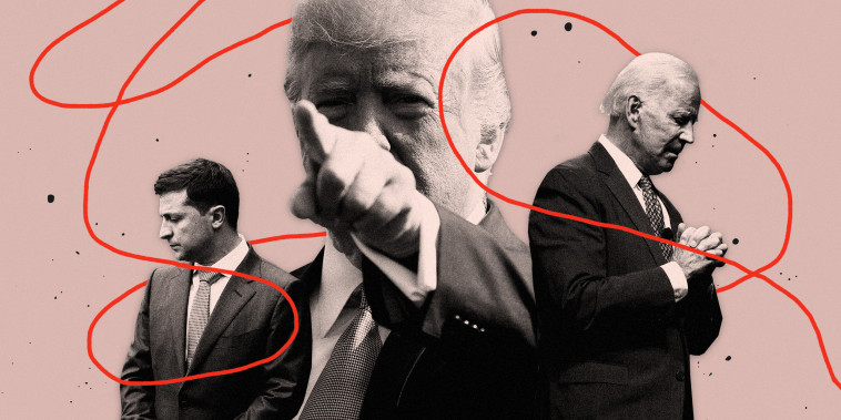 Image: A timeline of the impeachment inquiry into President Donald Trump and the Ukraine backstory.