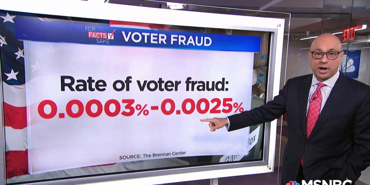 For Fact's Sake: President Trump is wrong about voter fraud