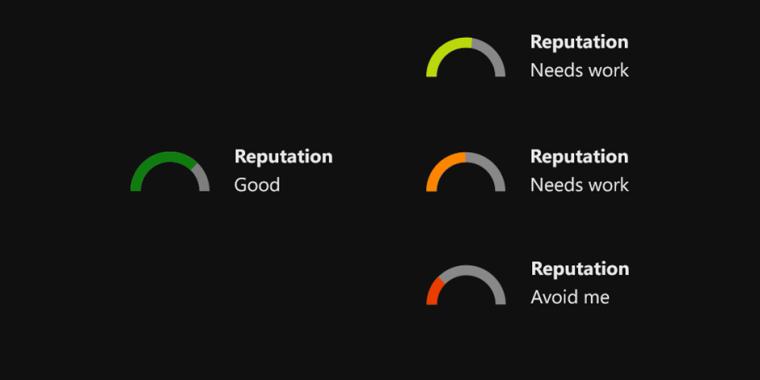 Xbox One Reputation Score