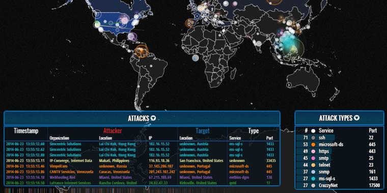 Global Hacking Around the World