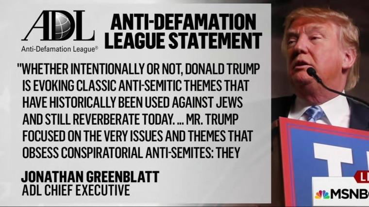 Image result for trump anti sematism