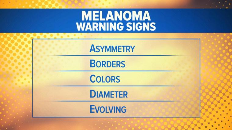 What Causes Melanoma Study Ranks States By Melanoma Rates Caused By Uv Exposure