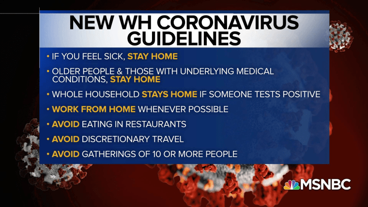 Image result for white house coronavirus guidelines jpg